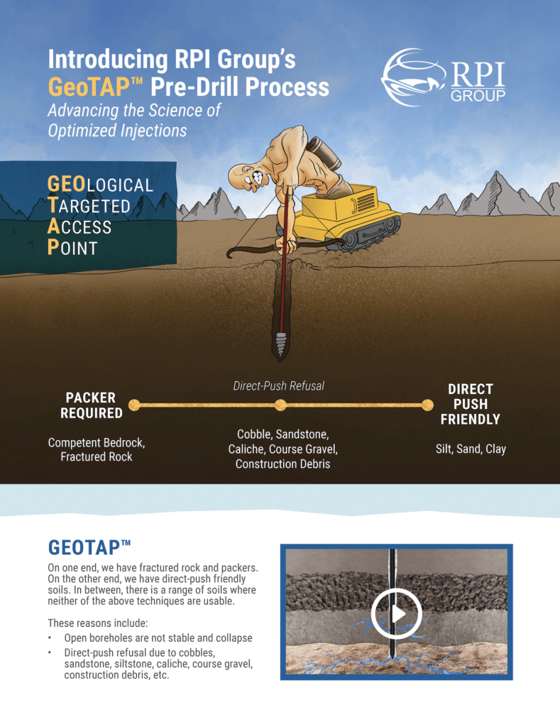 Introducing RPI Group's GeoTAP Pre-Drill Process